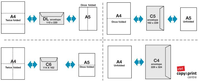 A4 paper envelope diagram